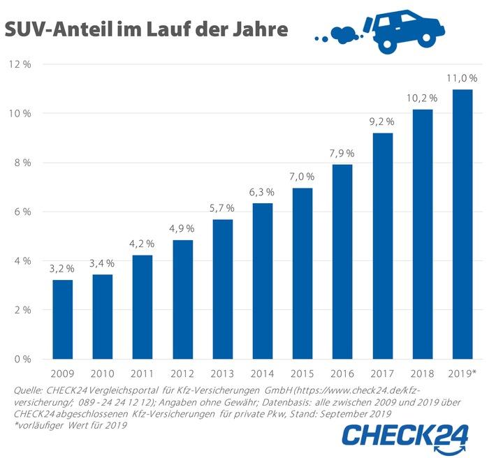 Auto News